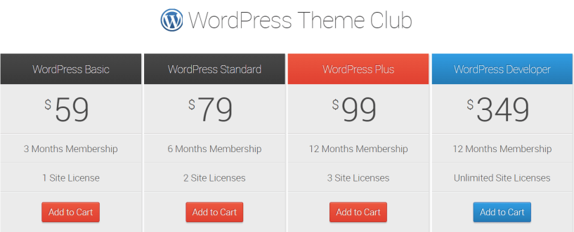 RocketTheme Review With Discount Coupon- WordPress Theme CLub