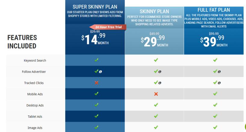 ShopGenius pricing