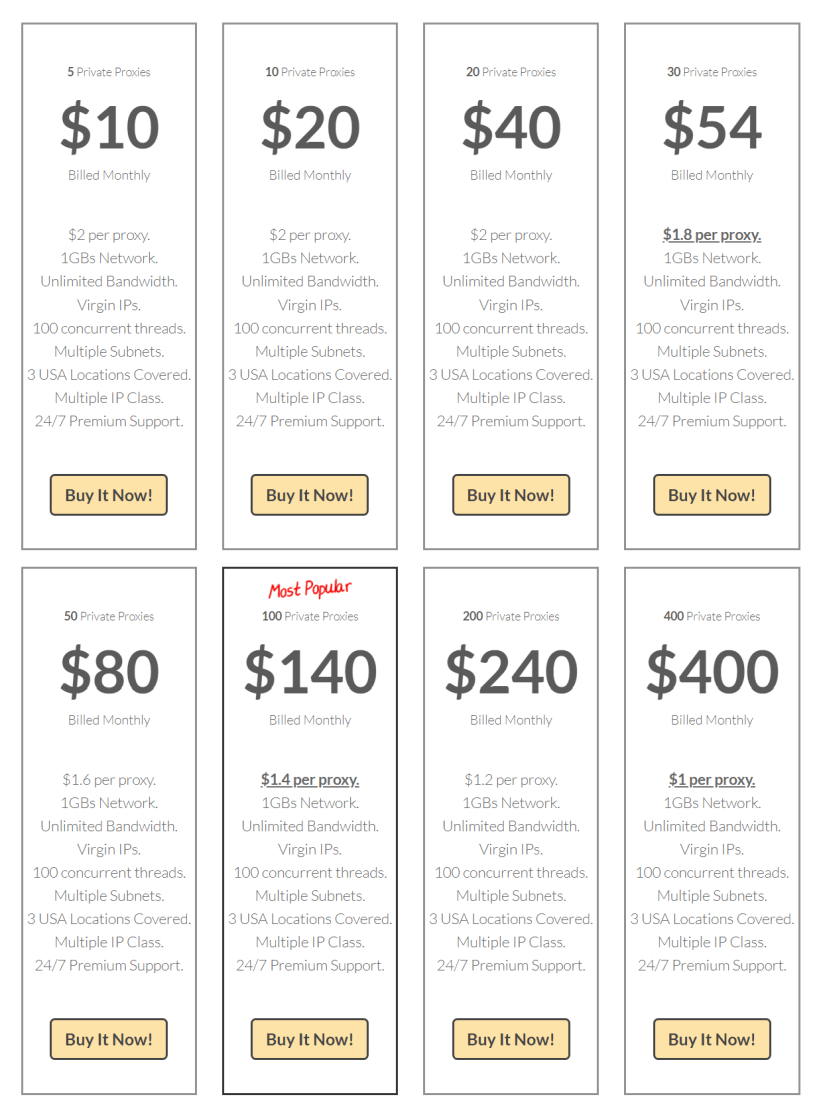 StormProxies Review With Discount Coupon 2019: Proxies