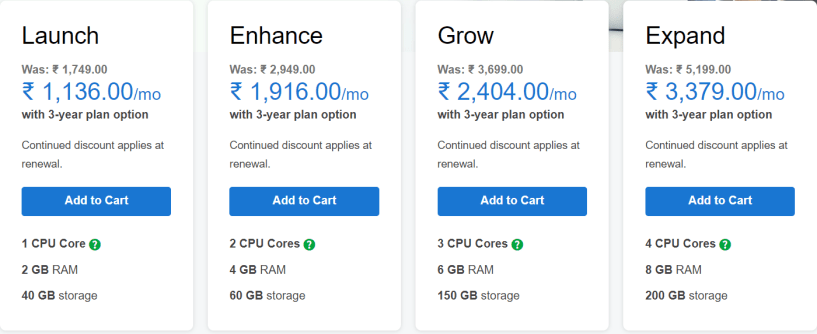 GoDaddy Pricing Plans - Best Cloud VPS Hosting.png