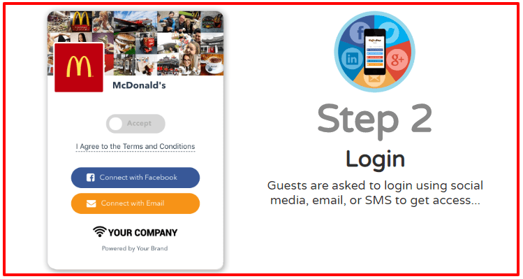 How To Launch Your Wi-Fi Business- Setp 1_login