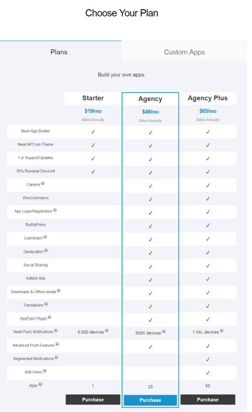 AppPresser Review With Discount Coupon-Pricing plan