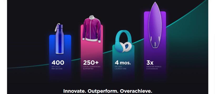 Best Ecommerce Platform -BigCommerce review innovate