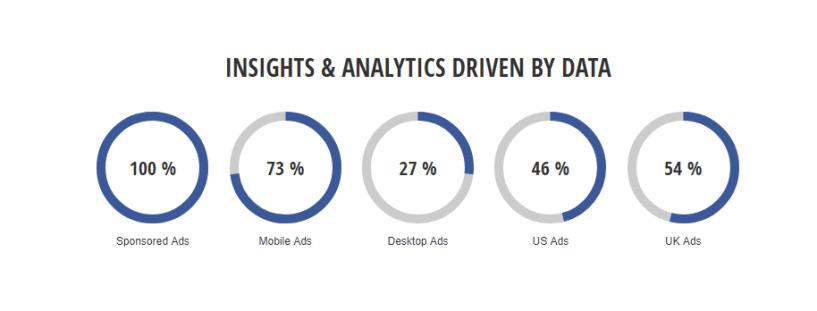 ShopGenius Review- Analytics