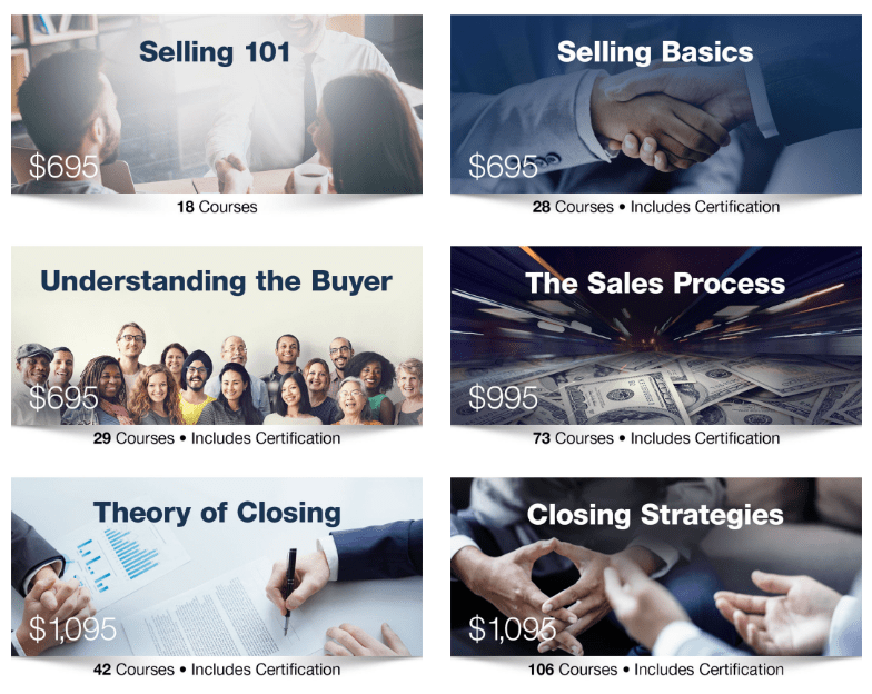 Grant Cardone Sales Training University Review- Modules Available