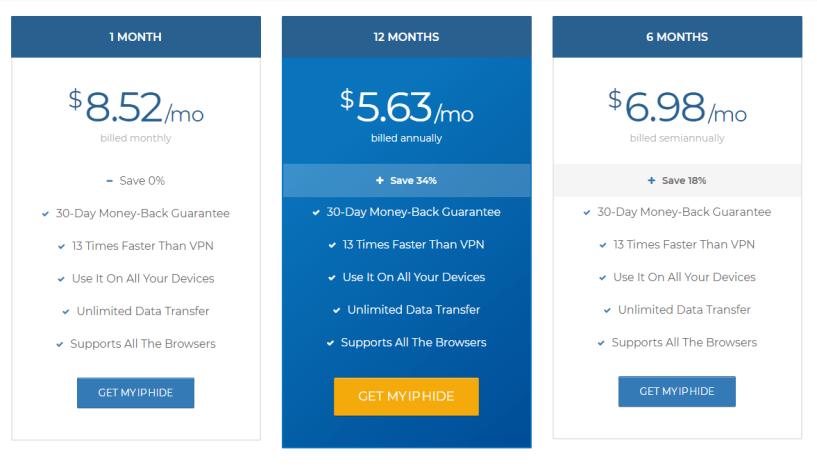 My IP Hide Pricing- Best P2P Proxies