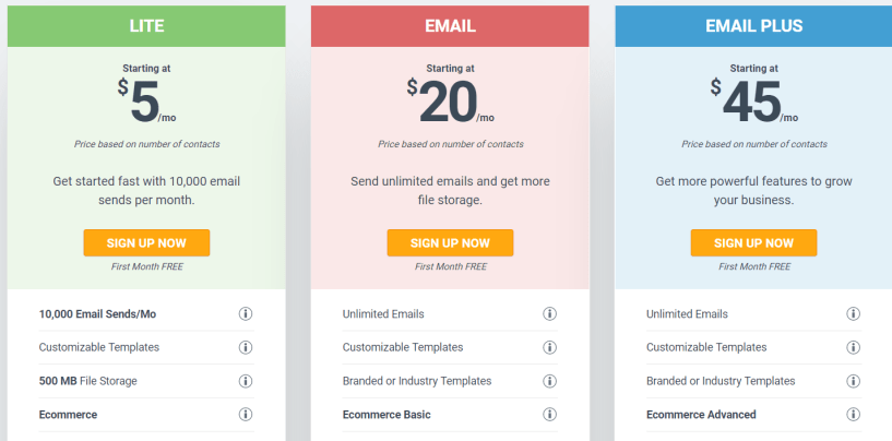 Omnisend Vs Mailchimp Comparison- Constant Contact Pricing