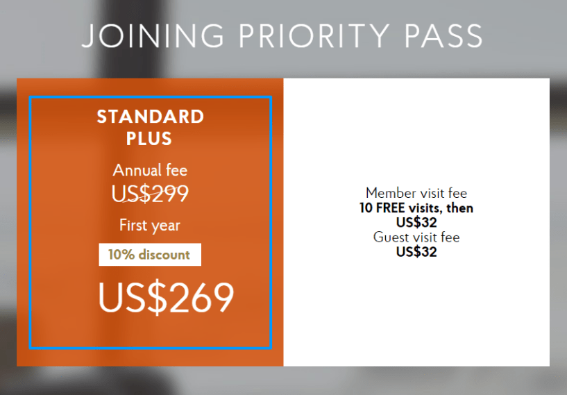 Priority Pass Coupon Codes- Standard Plus Pricing Plans