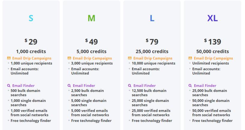 snov.io review pricing