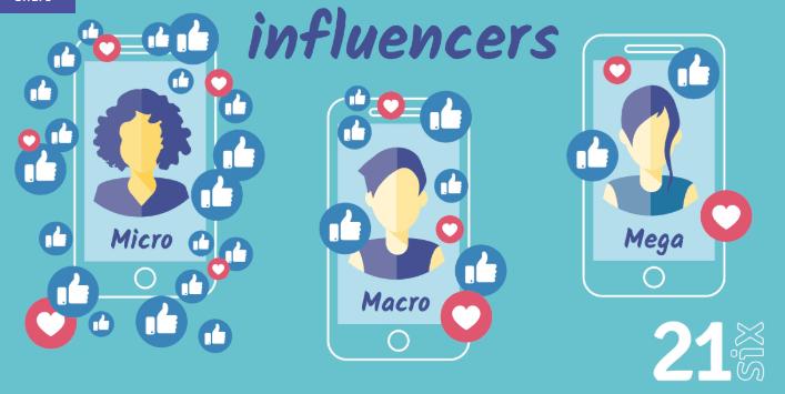 Social Media Influencers - social network influencers