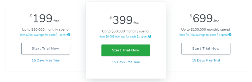TheOptimizer Review- pricing
