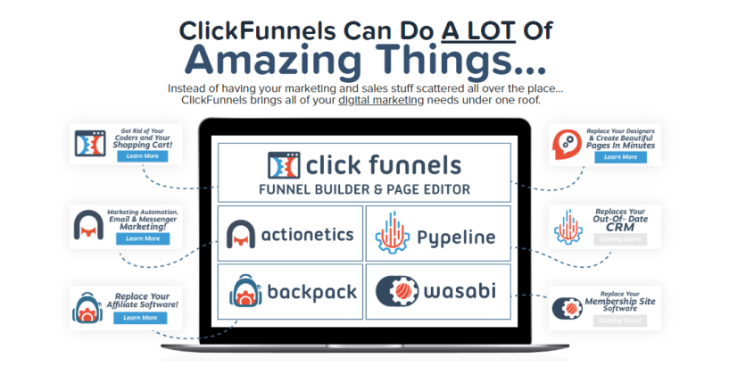 ThriveCart Vs ClickFunnels - leadpages start Marketing Funnels Made Easy
