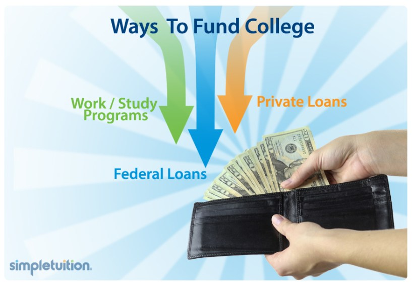 SimpleTuition scholarships