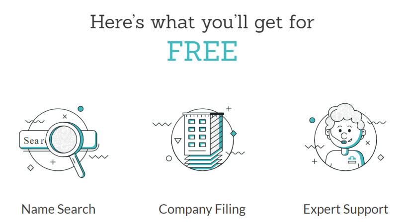 zenbusiness review: free services