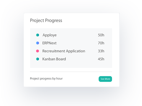 Apploye Review- Project Progress
