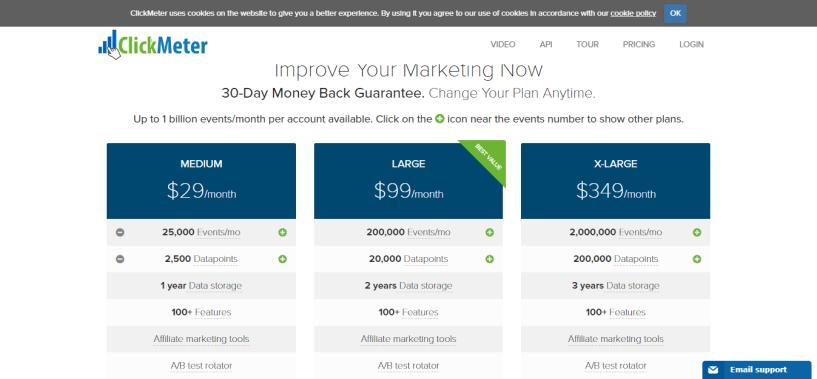 ClickMeter Vs ClickMagick Vs Voluum - Pricing Plan