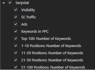 Netpeak Checker Review- Serpstat