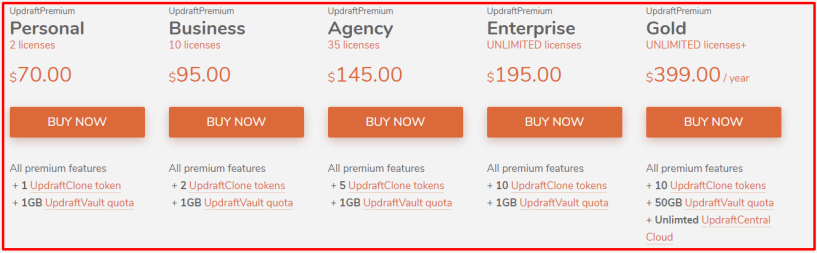 BlogVault or UpdraftPlus Compression Review- Pricing plan