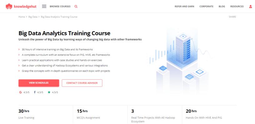 KnowledgeHut Review - Big Data Analytics Training Big Data Analytics Certification