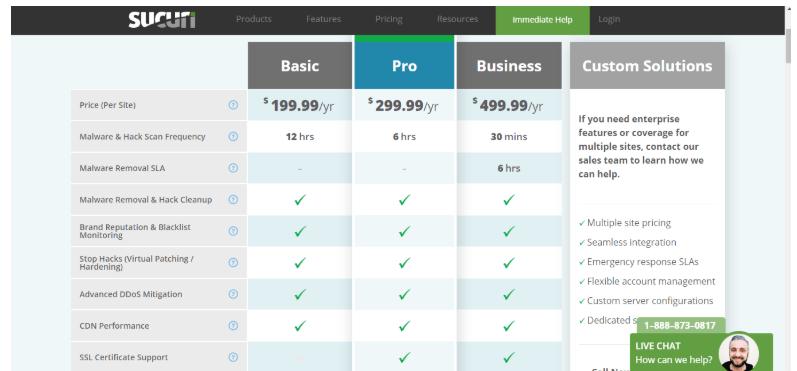 Astra vs Sucuri Comparision Review- Pricing Plan