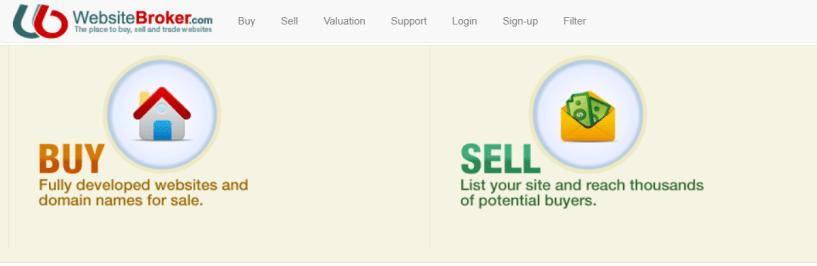 Best Affiliate Website Services To Buy In- Website Broker