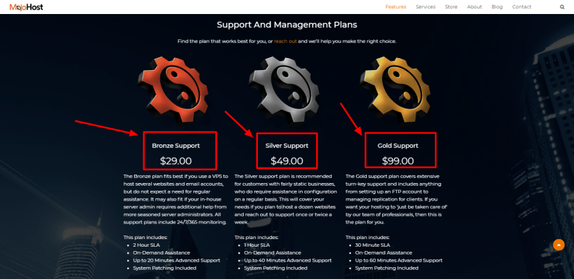 Mojohost Pricing plan - best support and management plans