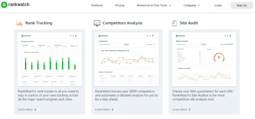 Online Rank Tracker SERP Checker Rank Monitoring Software