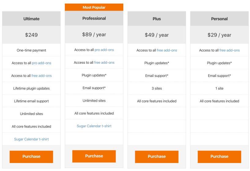 Sugar Calendar – Pricing