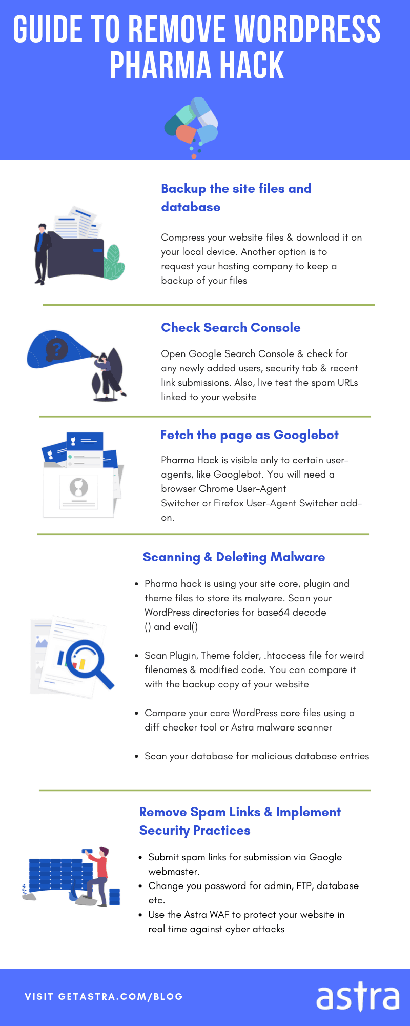 Guide to Remove WordPress Pharma Hack