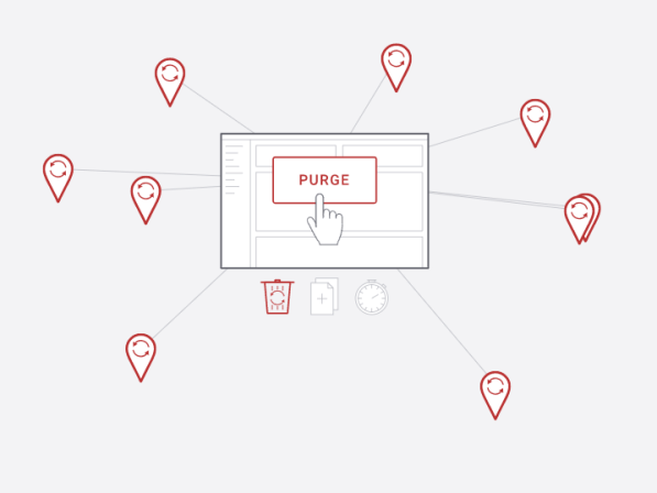 Instant Caching & Purge