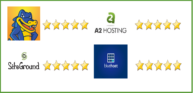 which web hosting should i use - up time review