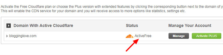 CloudFlare on Siteground