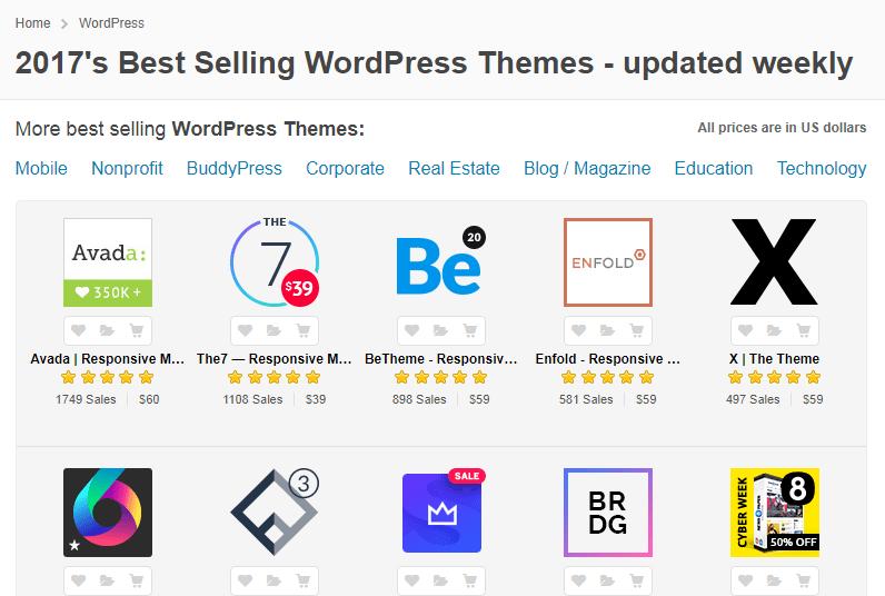 themeforest-wp-themes-marketplace