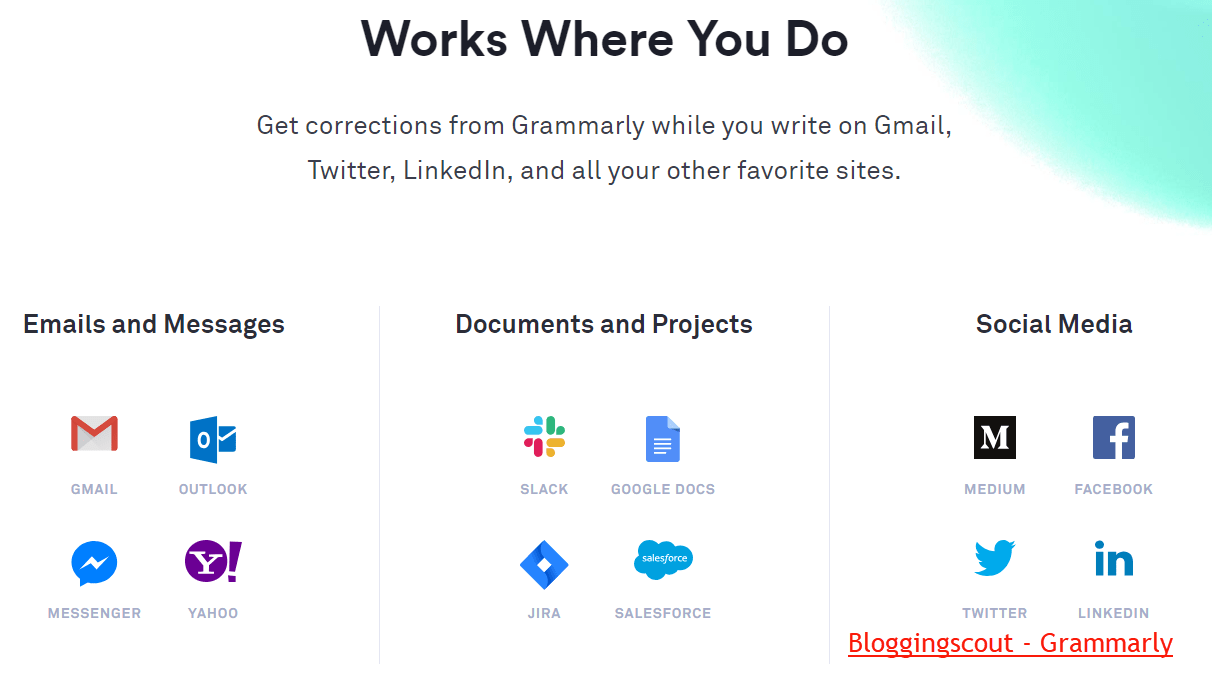 Grammarly Checker For Students