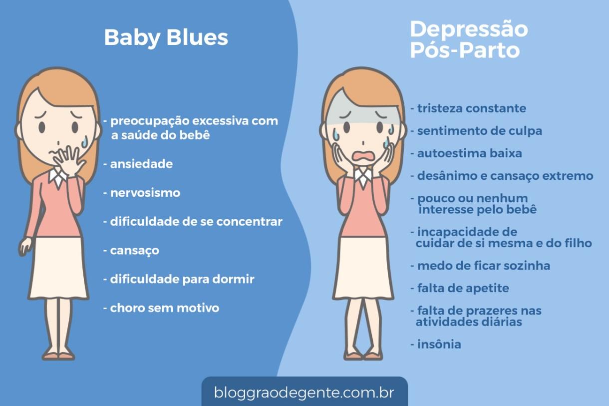 Resultado de imagem para depressão pós parto
