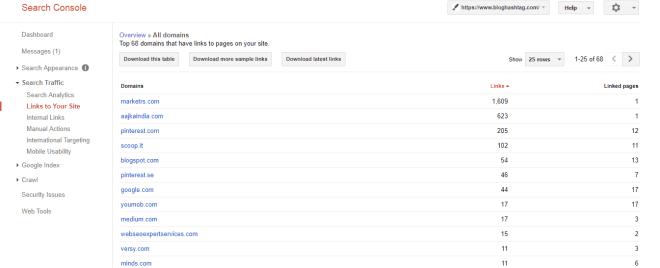 Download Spam Backlinks