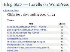 WordPress.com New Click Stats shows where your visitors are going
