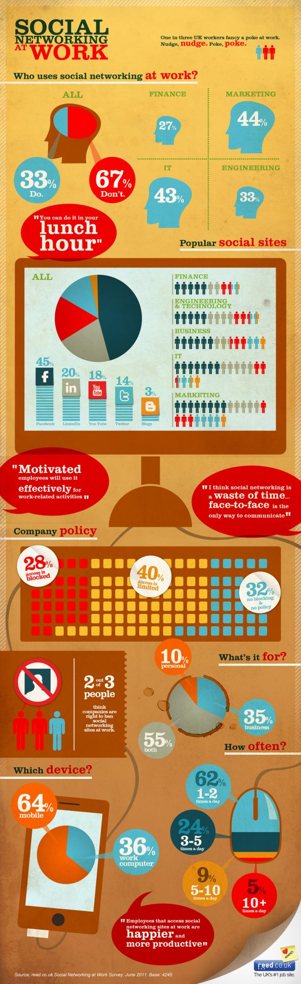 socialNetworkingAtWorkInfographic Employees Like Work More When Social Media Is Allowed [Infographic]