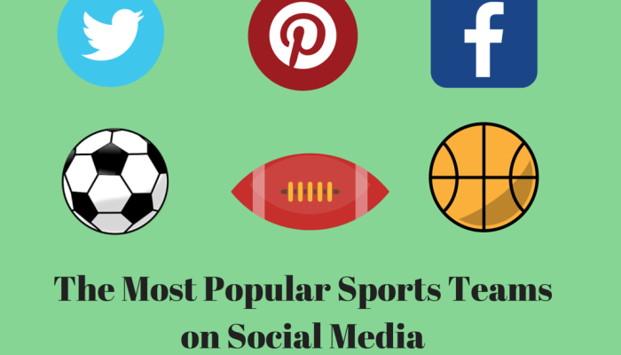 sports teams on social media