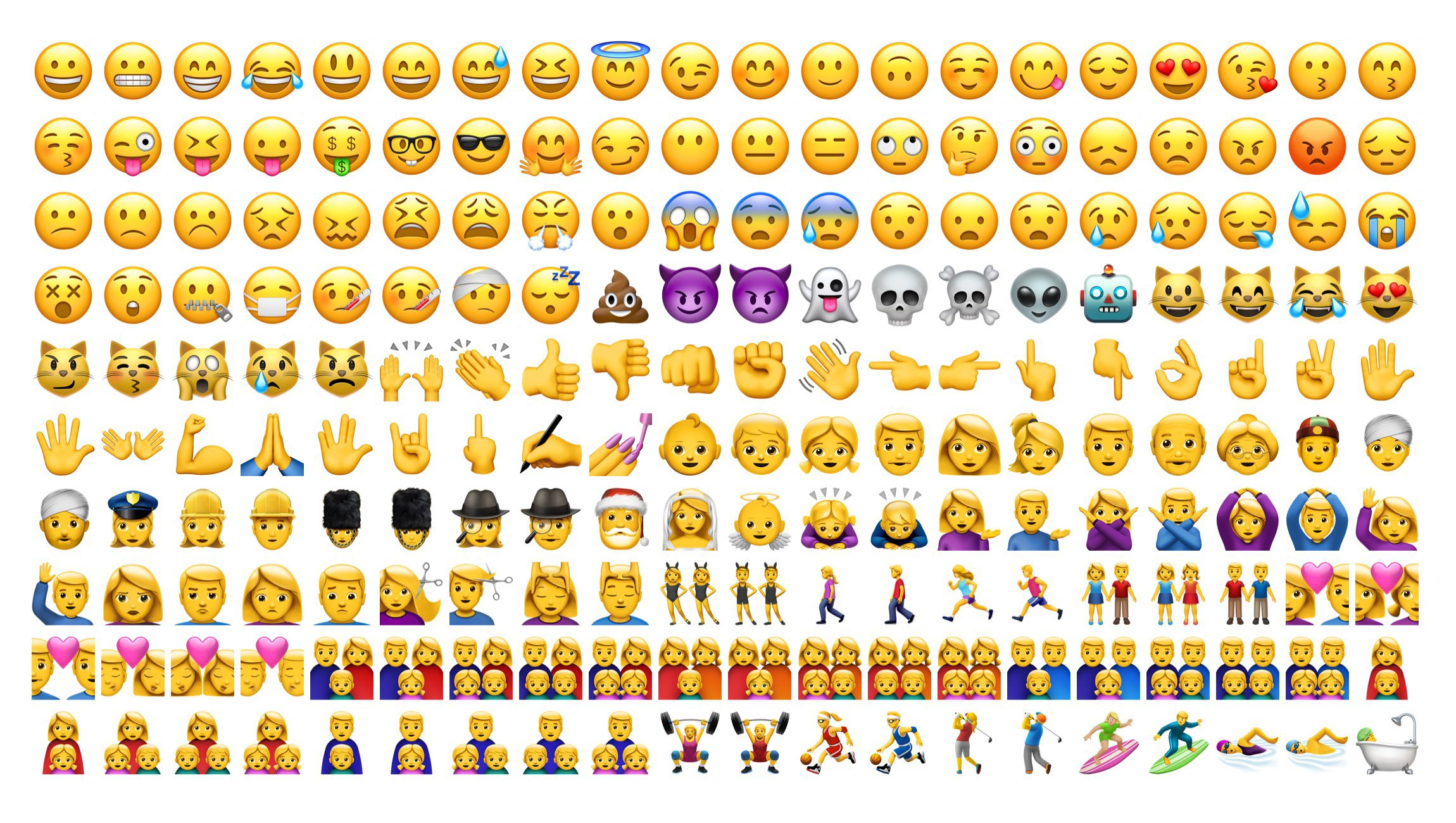 The Emoji Evolution: How Your Brand Can Use Emojis - The