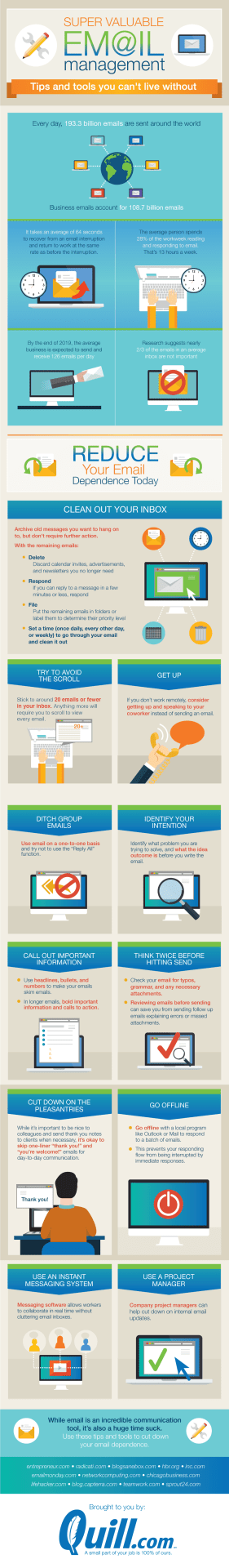 email management infographic