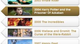 'Azkaban', Nominada como Mejor Película de la Década en los 'First Light Awards'