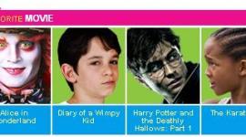 Emma Watson y 'Las Reliquias, Parte I', Nominadas para los 'Kids' Choice Awards' 2011