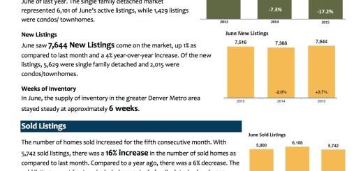 REcolorado June 2015 Housing Statistics Talking Points
