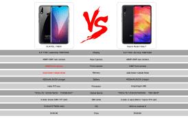 OUKITEL Y4800 vs Xiaomi Redmi Note 7: Quale scegliere con un budget di $200?