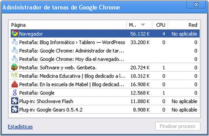 Administrador de tareas de Google Chrome
