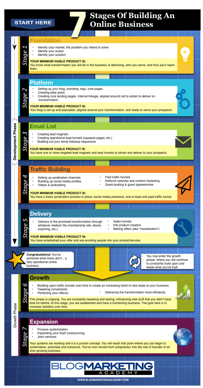 online-business-plan2