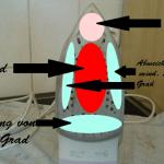 [Plotter-Tipp] Was beim aufbügeln von Bügelbildern zu beachten ist.