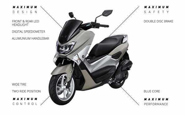 Harga Yamaha NMax Non-ABS OTR Bandung
