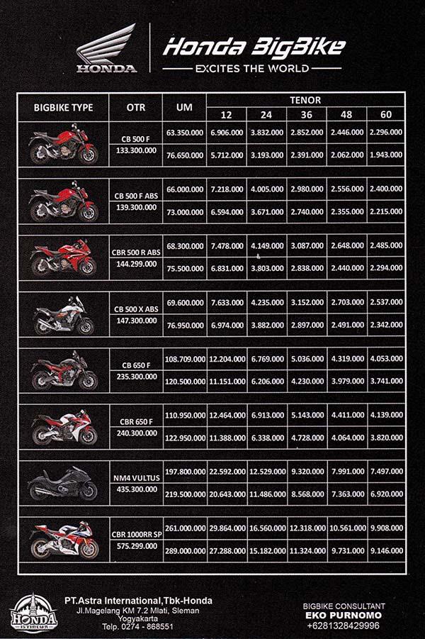 Simulasi kredit Bigbike Honda Yogyakarta